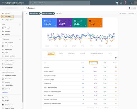 Google Search Console for Small Medical Practices
