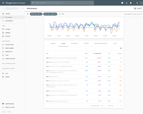 Google Search Console for Small Medical Practices: 2 Compelling Studies 2 Google Search Console for Small Medical Practices: 2 Compelling Studies Google Search Console for Small Medical Practices: 2 Compelling Studies