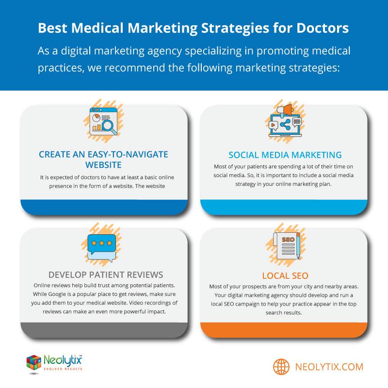Medical Marketing for Doctors